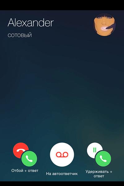 """Как управлять второй линией вызова на iPhone """" Ремонт iPhone 6 в Киеве - AppService"""